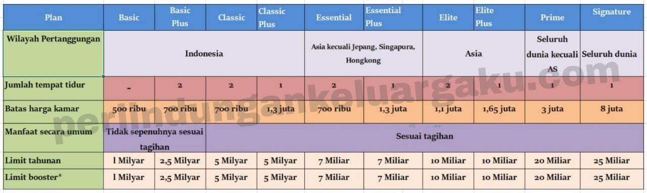 HSCP Plus Plan